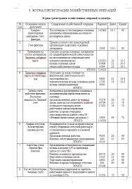 Контрольная работа по Бухгалтерскому учету Вариант №  Контрольная работа по Бухгалтерскому учету Вариант №1 09 10 12