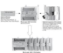 1762 l24bwar_elec intro website Automotive Wiring Diagrams 1762 l24bwa, l24bwar 120 240v ac (20) standard 24v dc (4) fast 24v dc 1762 l24bwar, l24bxbr, l40bwar, l40bxbr inputs 0 through 3