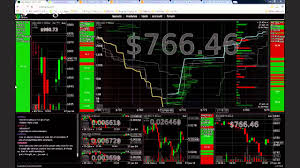 Live Bitcoin Trading Red Bloody Candles On The Charts
