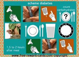 Child Diabetes Chart Diabetes Scheme Child Website