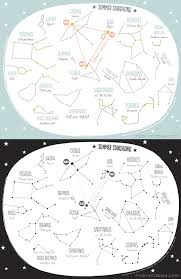 Printable Summer Constellation Map Mr Printables