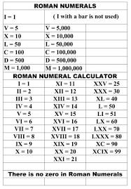 Roman Letters Chart Roman Numerals Roman Numeral Tattoos Roman Numerals