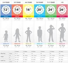 Bicycle Size Chart Road Bike Size Chart Bicycle New England