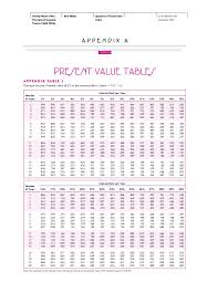 Present Value Factor Chart Present Value Tables