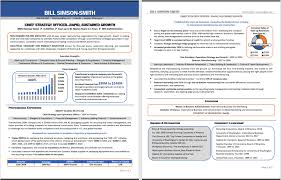 Sample Of Executive Resumes Resume Samples Compelling Resumes