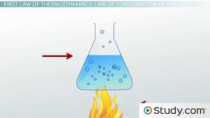 first law of thermodynamics law of conservation of energy lesson transcript study com