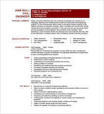 Civil Project Engineer Resume PDF Free Download