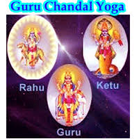 Chandal Yoga In Birth Chart Chandal Yog Impact And Remedies Astrologer Predictions