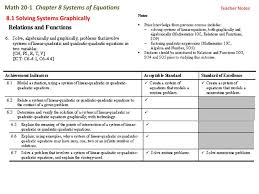 math 20 1 chapter 8 systems of equations