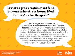 some questions on the senior high school voucher program questions on the senior high school voucher program 2