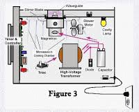 microwave oven illustration whirlpool microwave electrical circuit diagram electrical