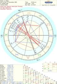 Astrodienst Extended Chart Nessus Astro Com Extended Chart Selection Astrology