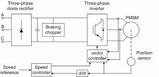 dayton motor wiring schematic dayton image wiring wiring diagram dayton reversible motor 6xh89ba wiring auto on dayton motor wiring schematic