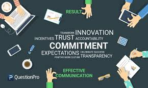Career Success Definition Commitment To Work Definition And Tips To Improve Work