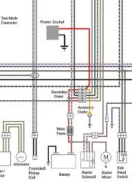 wiring diagrams free \u2022 guangfu co Lmxc23746s Wiring Diagrame auxilliary power socket dashboard moto abruzzo aprilia caponord etv1000 rally raid power socket wiring
