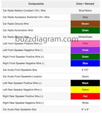 car stereo wiring colors data beautiful releaseganji net car stereo wire color code at Car Stereo Wire Colors