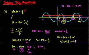 ib solving trig equations using graphs 01