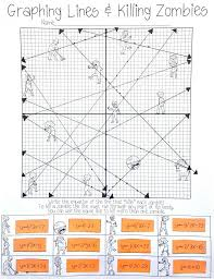 image from slope intercept parallel math writing equations in slope intercept form worksheet business math math solver calculator 98519