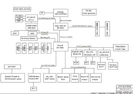 hp compaq nc8000 laptop schematic diagram Alpine Cda 105 Wiring Diagram hp compaq nc8000 block diagram alpine cda-105 wiring diagram