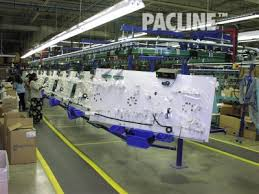 wiring loom manufacturers wiring image wiring diagram pacline corporation mississauga on cylex profile on wiring loom manufacturers