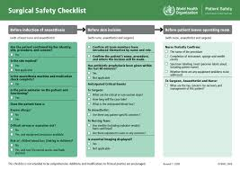 Simple Checklist Template How To Use Simple Checklists To Boost Efficiency And Reduce Mistakes