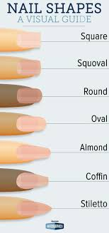 The Different Shapes Of Nails In 2019 Nails Nail