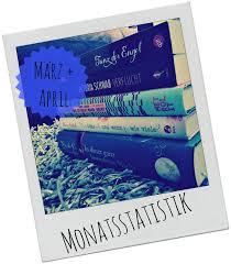 Leserattentee Zusammenfassung M Rz April