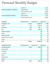 Excel Personal Budget Template Aakaksatop Club