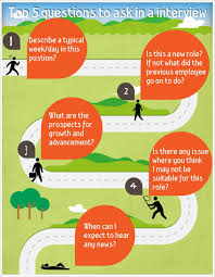 interview tips for that dream job job interview questions infographic