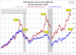 Nyse Margin Debt Chart Nyse Margin Debt Rose Slightly In May Indicates A Market