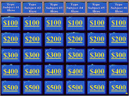 Free Jeopardy Template With Sound 11 Free Jeopardy Templates Homeschooling Review Games Jeopardy