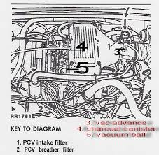need 3 9v8 engine vacuum hoses scheme land rover forums land 2006 Range Rover Sport Engine Diagram need 3 9v8 engine vacuum hoses scheme intake locations jpg 2006 Range Rover Sport Engine Specs