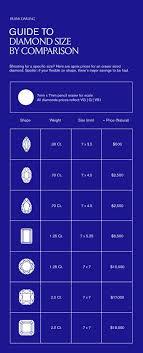 Emerald Cut Diamond Size Chart How Big Is A 1 Carat Diamond Really A Diamond Size Chart