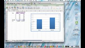 Excel For Mac 2011 Creating A Vertical Bar Graph Histogram