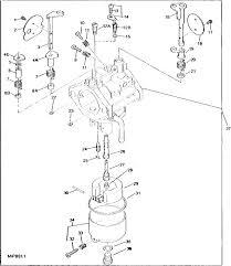 simplicity engine parts diagram parts manual for simplicity tractor simplicity engine parts diagram home improvement neighbor wilson
