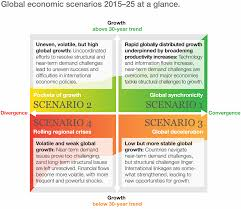 shifting tides global economic scenarios for mckinsey the four scenarios