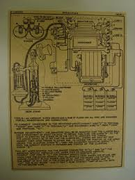 wooden magneto box and candlestick wiring diagram glue on old loading zoom