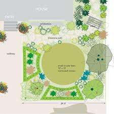 design a garden. Landscaping A Small Yard: Five Steps To Success Design Garden