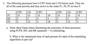 Gantt Chart Fcfs Scheduling Algorithm Solved 2 The Following Processes Have 4 Cpu Burst And 3