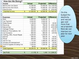 online family budget how to create a family budget mwb online co
