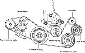 1999 hyundai tiburon engine diagram wiring diagram for you • 1999 hyundai tiburon engine diagram images gallery
