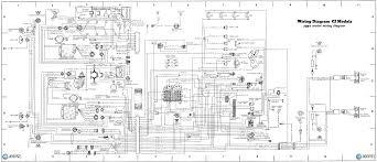 jeep scrambler wiring diagram wiring intended for 1990 jeep jeep scrambler wiring diagram wiring intended for 1990 jeep wrangler wiring diagram