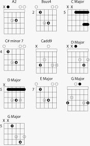 Guitar Chord Combinations Chart 64 True To Life Chord Progression Flow Chart Minor