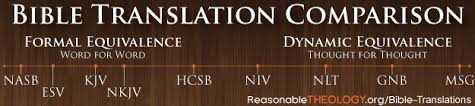 Formal Vs Dynamic Equivalence Chart Why We Have Different Bible Translations