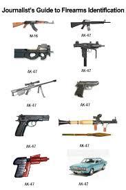 Journalists Firearms Identification Guide