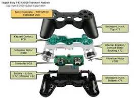 similiar playstation hd schematic keywords ps3 controller circuit board diagram together how to connect ps3