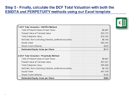 Dcf Valuation Example Discounted Cash Flow Valuation Template Dcf Model Template