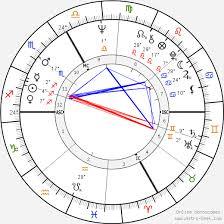Jimi Hendrix Birth Chart Horoscope Date Of Birth Astro
