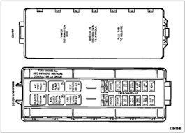 instrument panel fuse box 1994 ford ranger images help fuse box 1994 ford ranger fuse box diagram likewise f 150 gem module