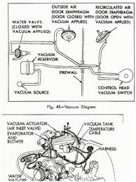 67 chevelle vacuum diagram wiring diagram for car engine 1971 c10 wiring diagram moreover 75 corvette wiring diagram get image about besides 67 impala
